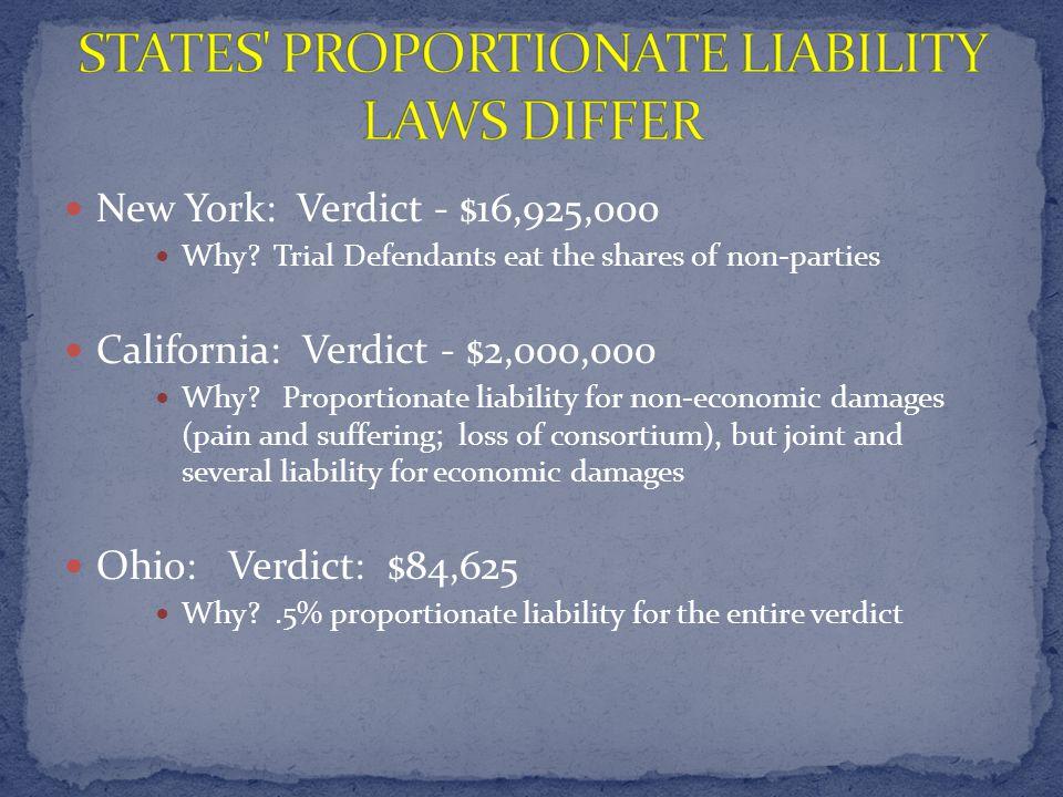 New York: Verdict - $16,925,000 Why.