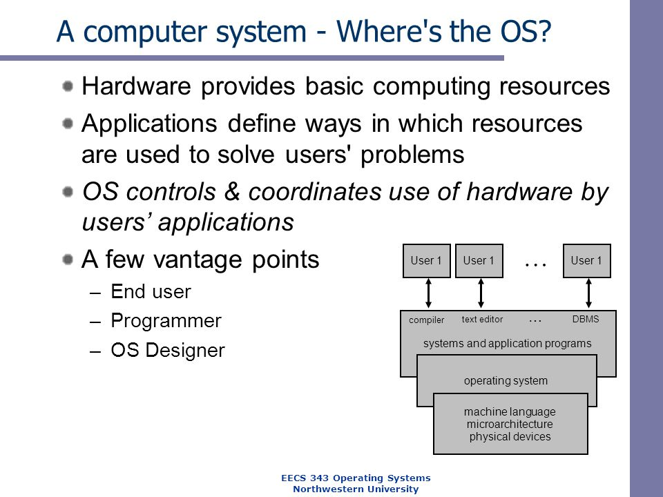 A computer system - Where's the OS? Hardware provides basic computing resources Applications define ways in which resources are used to solve users' p