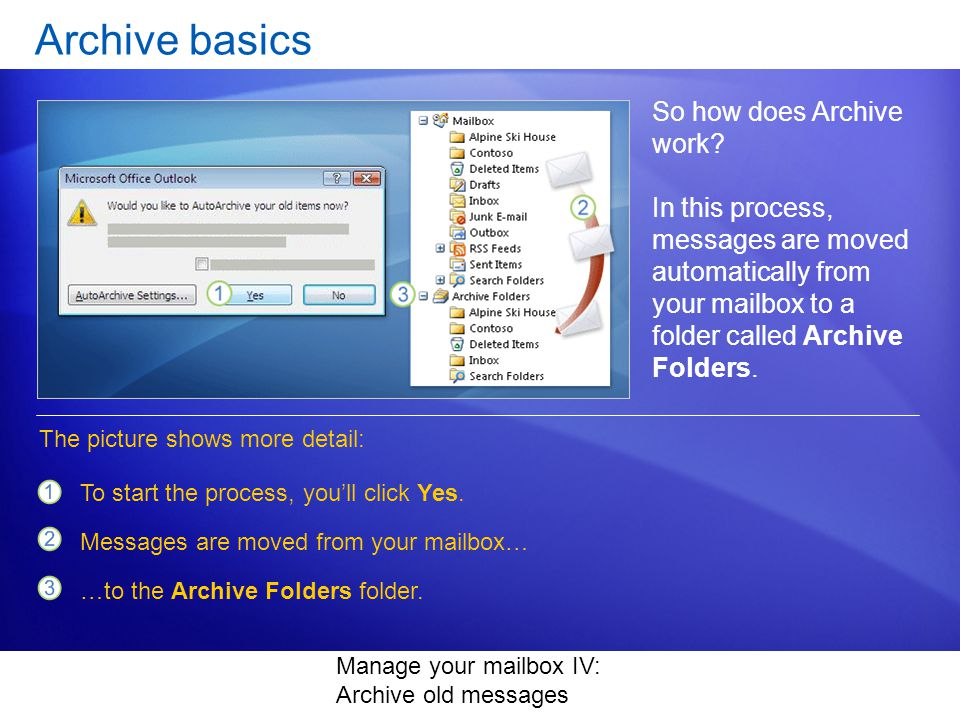 Manage your mailbox IV: Archive old messages Archive basics So how does Archive work.