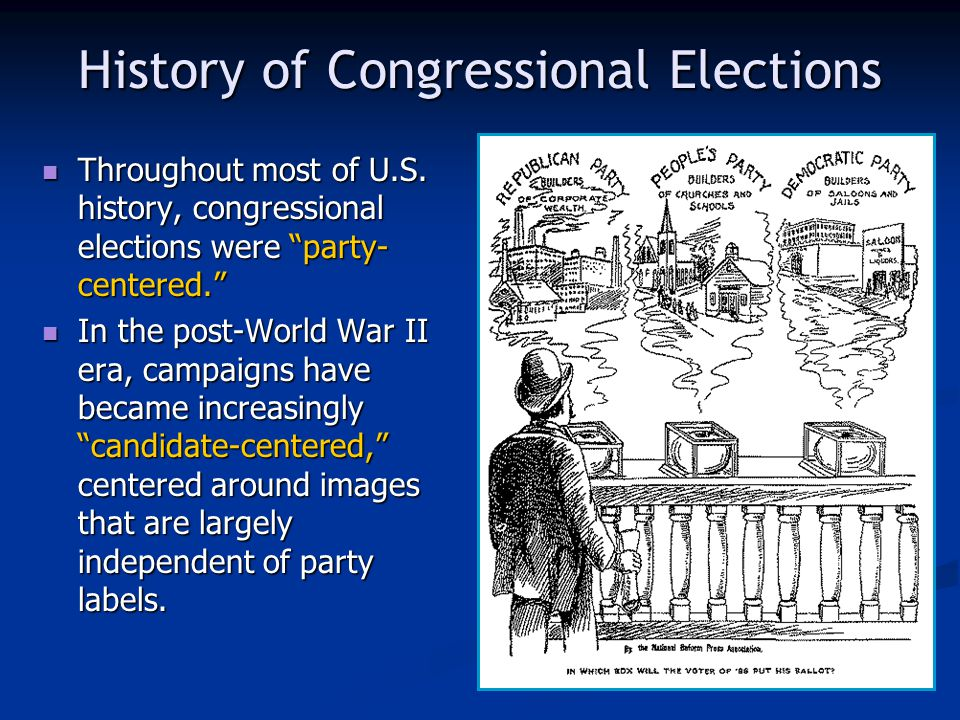 History of Congressional Elections Throughout most of U.S.