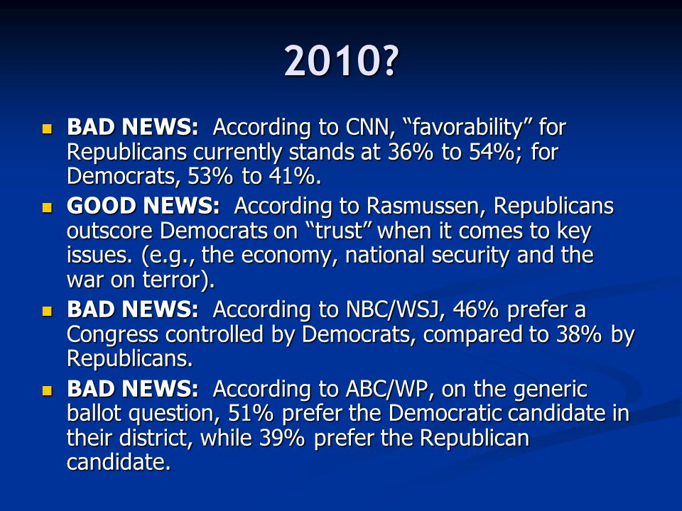 2010? BAD NEWS: According to CNN, favorability for Republicans currently stands at 36% to 54%; for Democrats, 53% to 41%. BAD NEWS: According to CNN,