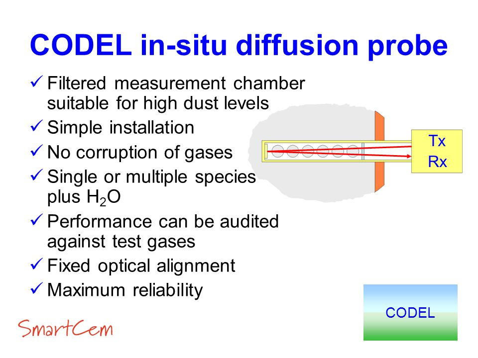 Tx Rx CODEL in-situ diffusion probe Filtered measurement chamber suitable for high dust levels Simple installation No corruption of gases Single or mu