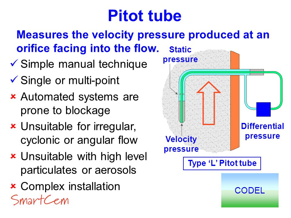 Pitot tube CODEL Simple manual technique Single or multi-point Automated systems are prone to blockage Unsuitable for irregular, cyclonic or angular f