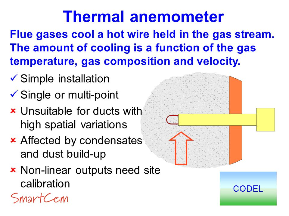 Thermal anemometer CODEL Flue gases cool a hot wire held in the gas stream. The amount of cooling is a function of the gas temperature, gas compositio