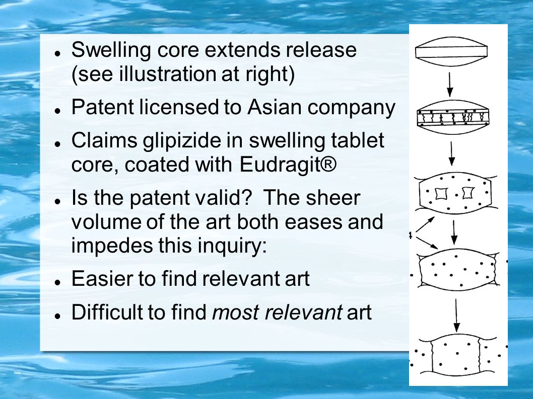 Swelling core extends release (see illustration at right) Patent licensed to Asian company Claims glipizide in swelling tablet core, coated with Eudragit® Is the patent valid.