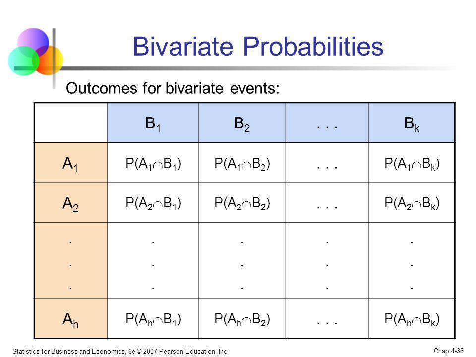 Statistics for Business and Economics, 6e © 2007 Pearson Education, Inc. Chap 4-36 Bivariate Probabilities B1B1 B2B2...BkBk A1A1 P(A 1 B 1 )P(A 1 B 2
