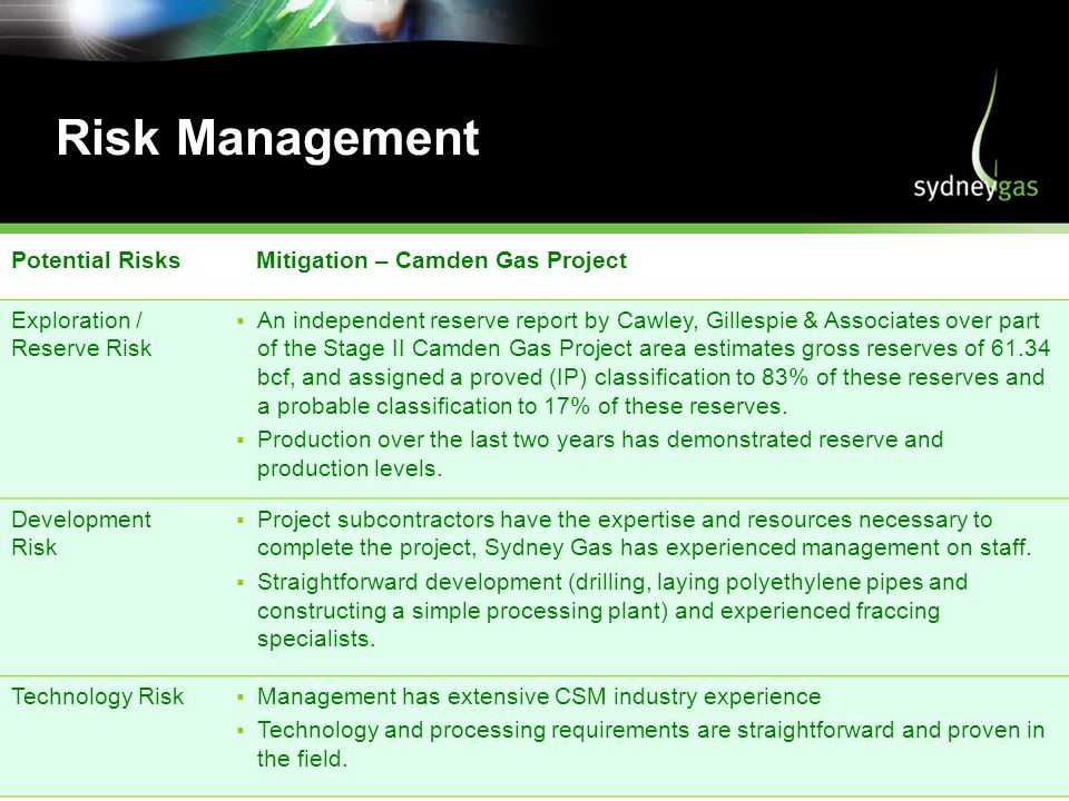 Risk Management Potential Risks Mitigation – Camden Gas Project Exploration / Reserve Risk An independent reserve report by Cawley, Gillespie & Associates over part of the Stage II Camden Gas Project area estimates gross reserves of bcf, and assigned a proved (IP) classification to 83% of these reserves and a probable classification to 17% of these reserves.