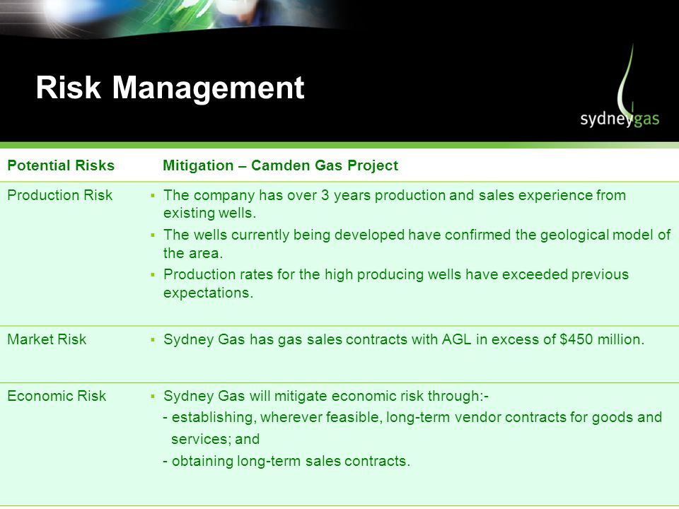 Risk Management Potential Risks Mitigation – Camden Gas Project Production Risk The company has over 3 years production and sales experience from existing wells.