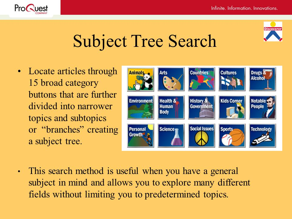 Subject Tree Search Locate articles through 15 broad category buttons that are further divided into narrower topics and subtopics or branches creating a subject tree.