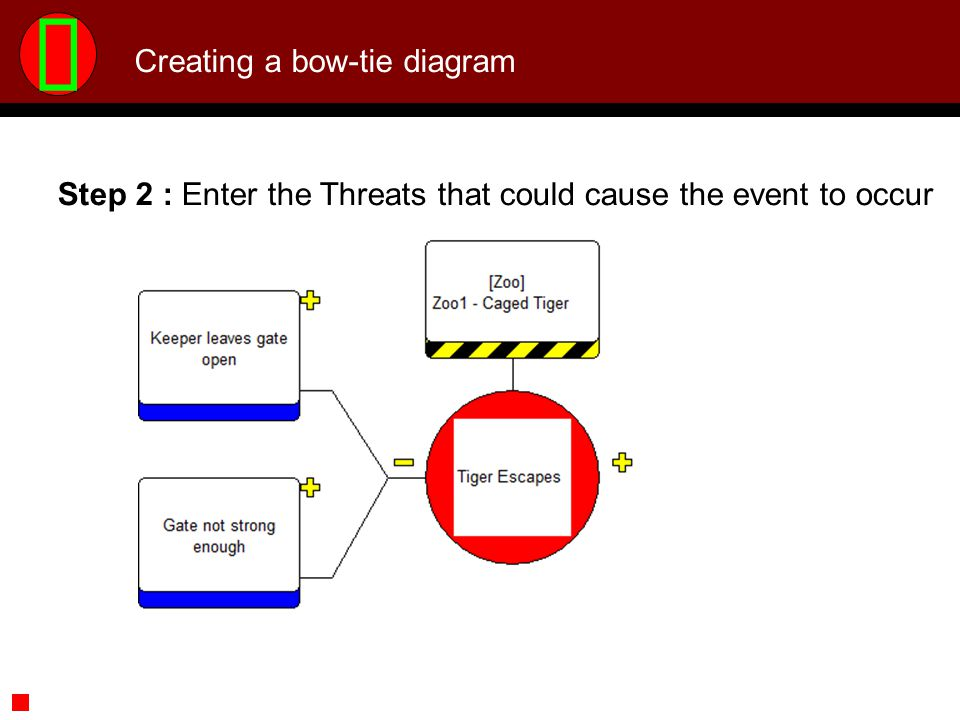 Creating a bow-tie diagram Step 3 : Enter the Consequences of the event occurring with the assessed risk