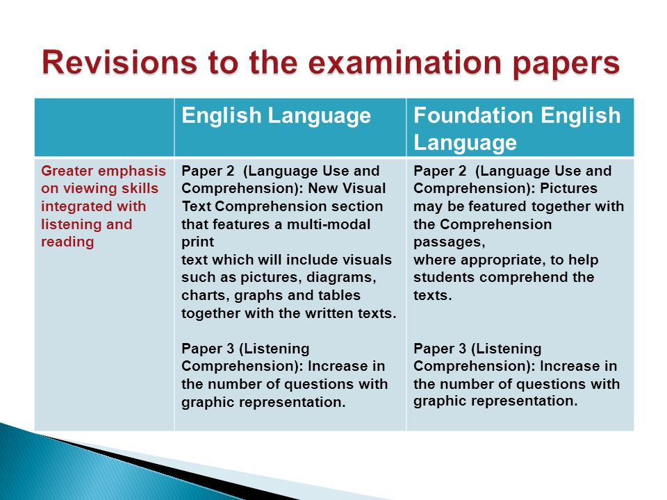 English LanguageFoundation English Language Greater emphasis on viewing skills integrated with listening and reading Paper 2 (Language Use and Comprehension): New Visual Text Comprehension section that features a multi-modal print text which will include visuals such as pictures, diagrams, charts, graphs and tables together with the written texts.