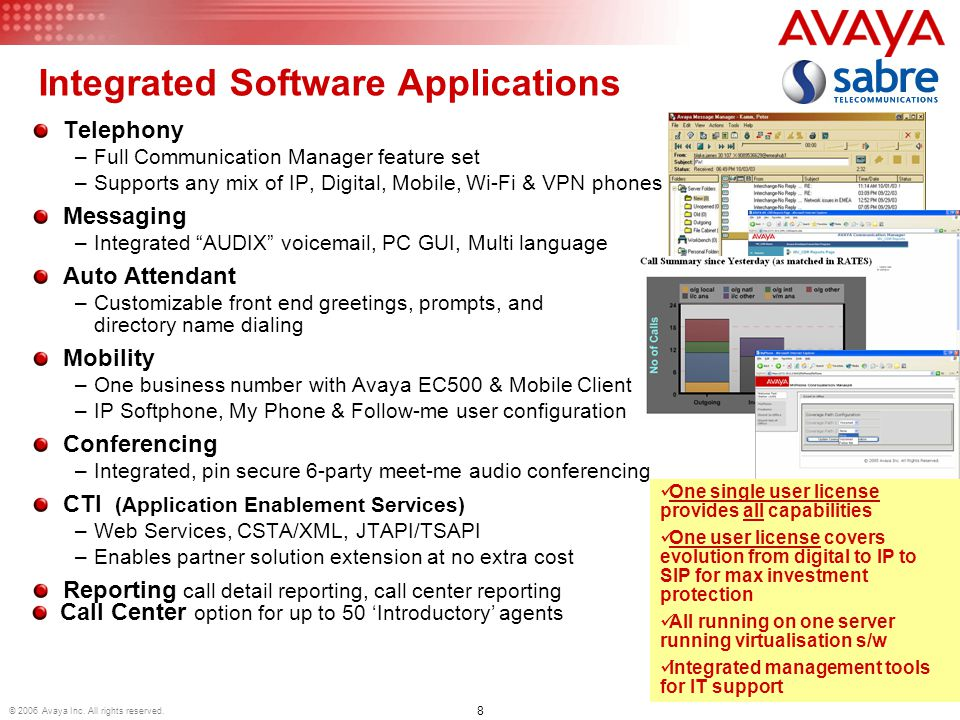 8 © 2006 Avaya Inc. All rights reserved.