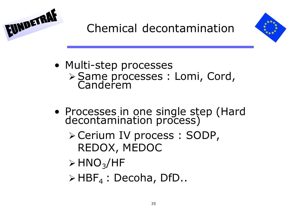 35 Multi-step processes Same processes : Lomi, Cord, Canderem Processes in one single step (Hard decontamination process) Cerium IV process : SODP, RE