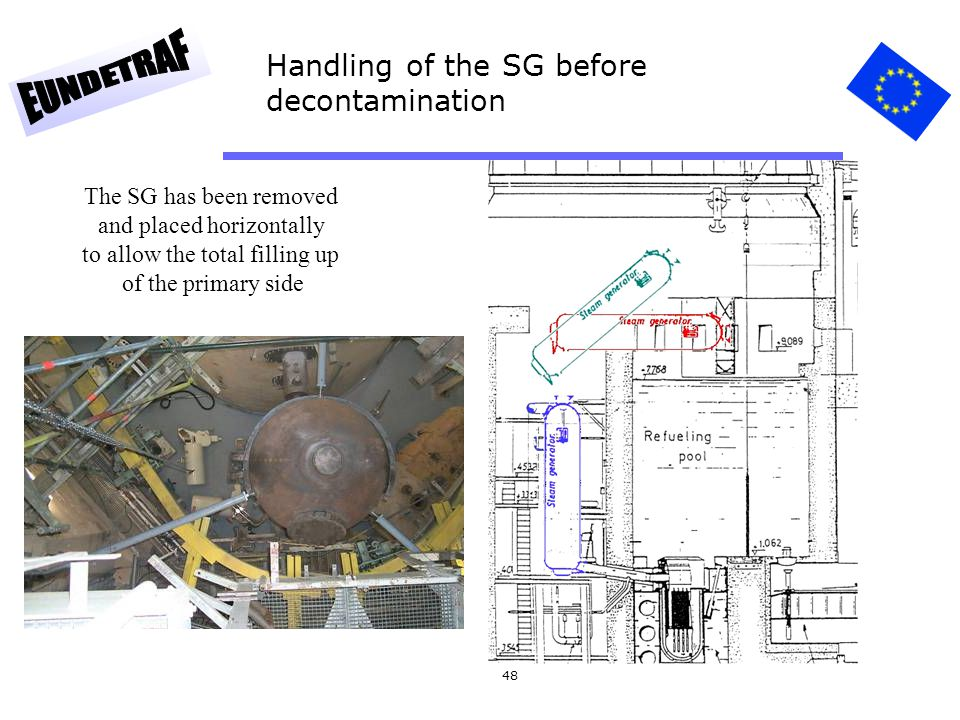 48 Handling of the SG before decontamination The SG has been removed and placed horizontally to allow the total filling up of the primary side