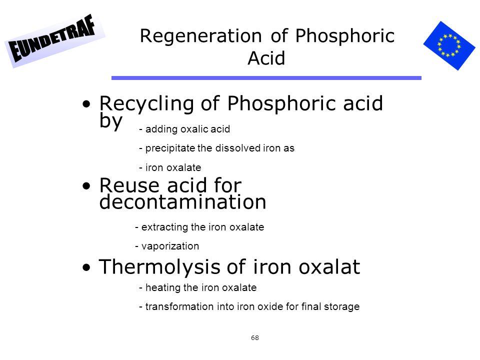 68 Regeneration of Phosphoric Acid Recycling of Phosphoric acid by Reuse acid for decontamination Thermolysis of iron oxalat - adding oxalic acid - precipitate the dissolved iron as - iron oxalate - extracting the iron oxalate - vaporization - heating the iron oxalate - transformation into iron oxide for final storage