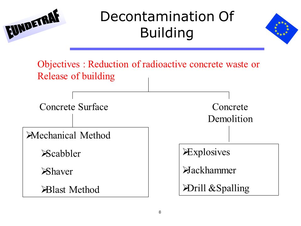 8 Decontamination Of Building Objectives : Reduction of radioactive concrete waste or Release of building Concrete Surface Mechanical Method Scabbler