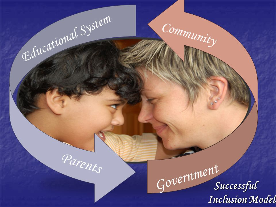 Successful Successful Inclusion Model Parents Government Educational System Community