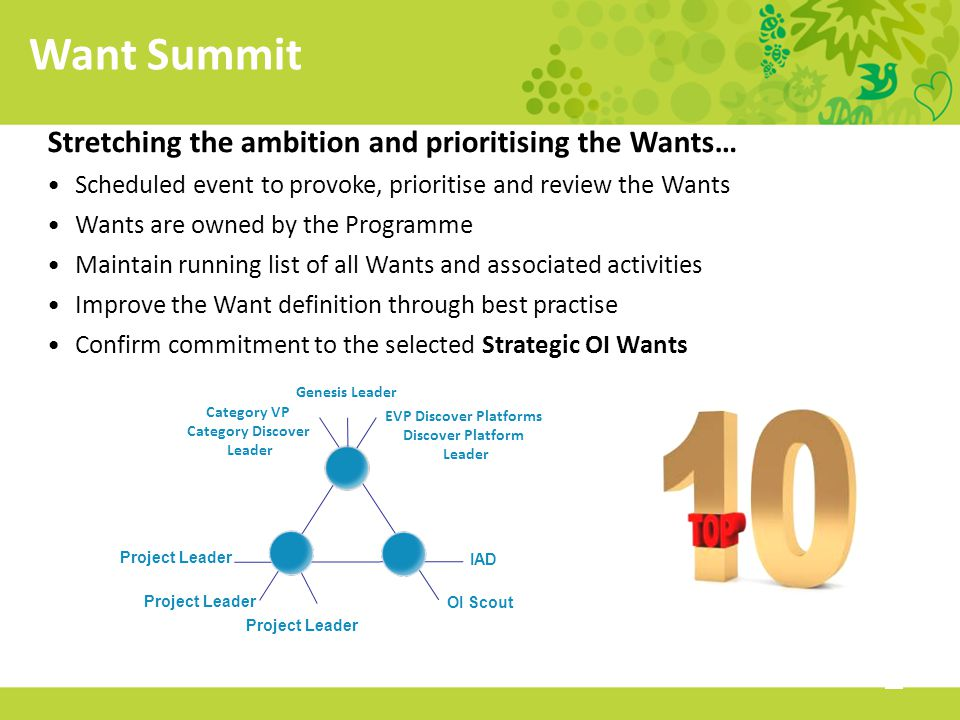Want Summit 10 Stretching the ambition and prioritising the Wants… Scheduled event to provoke, prioritise and review the Wants Wants are owned by the Programme Maintain running list of all Wants and associated activities Improve the Want definition through best practise Confirm commitment to the selected Strategic OI Wants Category VP Category Discover Leader Project Leader IAD OI Scout EVP Discover Platforms Discover Platform Leader Genesis Leader