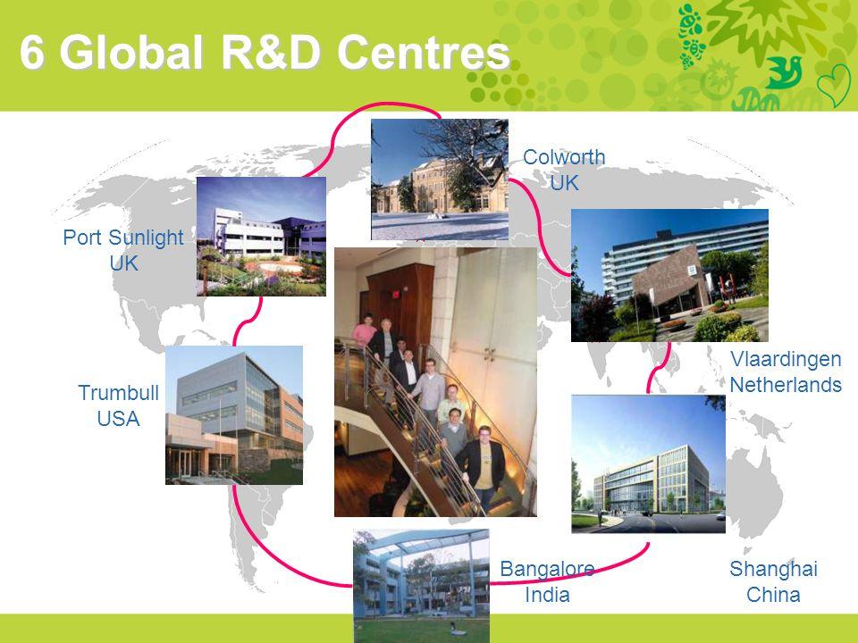 6 Global R&D Centres Trumbull USA Port Sunlight UK Colworth UK Shanghai China Vlaardingen Netherlands Bangalore India