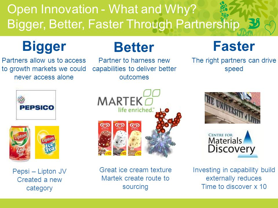 Open Innovation - What and Why? Bigger, Better, Faster Through Partnership Bigger Better Faster Pepsi – Lipton JV Created a new category Partners allo