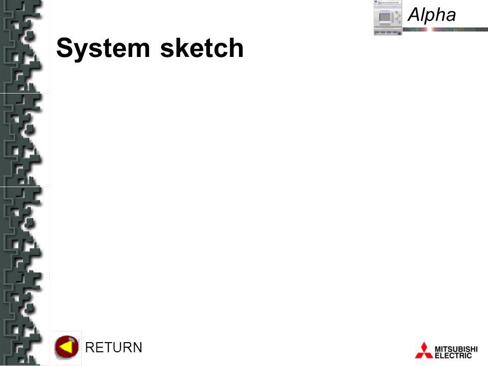 Alpha System sketch RETURN