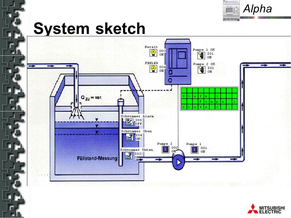 Alpha System sketch