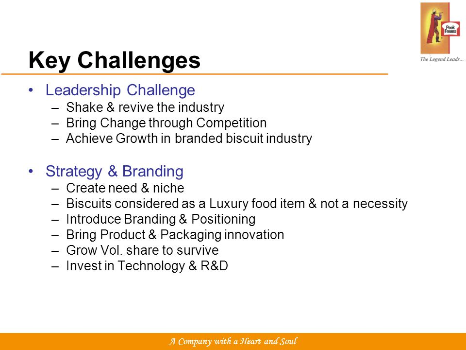 Leadership Challenge –Shake & revive the industry –Bring Change through Competition –Achieve Growth in branded biscuit industry Strategy & Branding –Create need & niche –Biscuits considered as a Luxury food item & not a necessity –Introduce Branding & Positioning –Bring Product & Packaging innovation –Grow Vol.