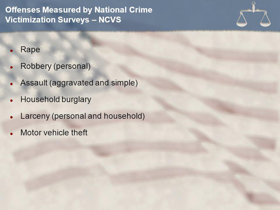 Rape Robbery (personal) Assault (aggravated and simple) Household burglary Larceny (personal and household) Motor vehicle theft Offenses Measured by National Crime Victimization Surveys – NCVS