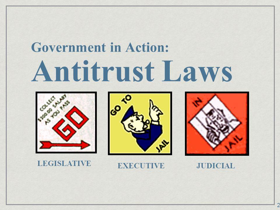 Government in Action: Antitrust Laws LEGISLATIVE EXECUTIVEJUDICIAL 2