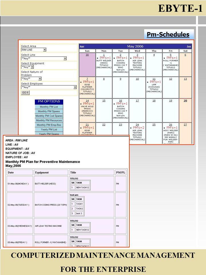 EBYTE-1 COMPUTERIZED MAINTENANCE MANAGEMENT FOR THE ENTERPRISE Pm-Spares & Resources