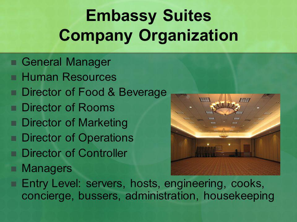 Embassy Suites Company Organization General Manager Human Resources Director of Food & Beverage Director of Rooms Director of Marketing Director of Operations Director of Controller Managers Entry Level: servers, hosts, engineering, cooks, concierge, bussers, administration, housekeeping