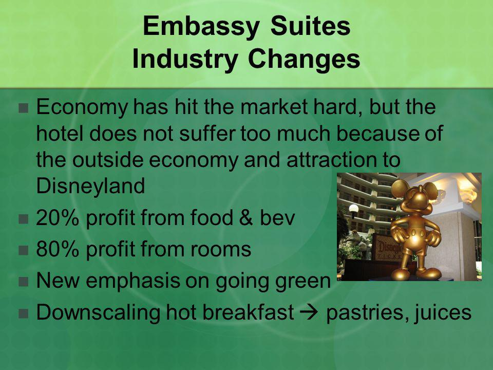 Embassy Suites Industry Changes Economy has hit the market hard, but the hotel does not suffer too much because of the outside economy and attraction to Disneyland 20% profit from food & bev 80% profit from rooms New emphasis on going green Downscaling hot breakfast pastries, juices