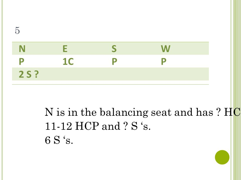 5 NESW P1CPP 2 S N is in the balancing seat and has HCPs 11-12 HCP and S s. 6 S s.