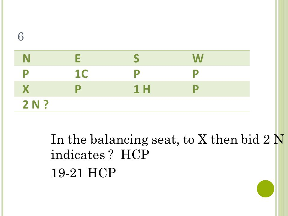 6 NESW P1CPP XP1 HP 2 N ? In the balancing seat, to X then bid 2 N indicates ? HCP 19-21 HCP