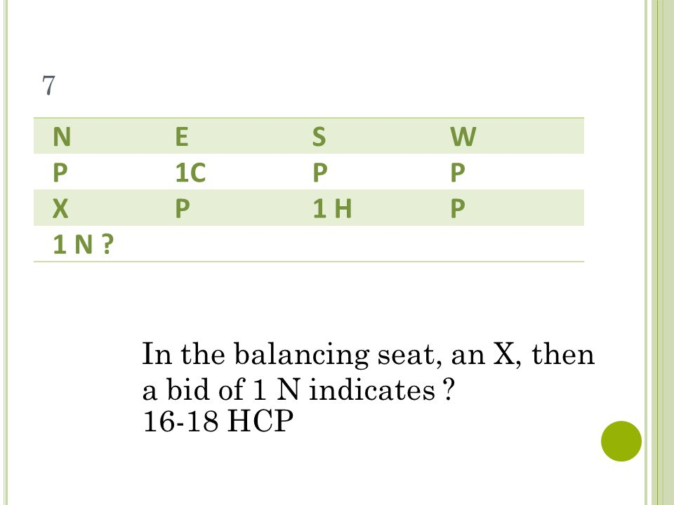 7 NESW P1CPP XP1 HP 1 N ? In the balancing seat, an X, then a bid of 1 N indicates ? 16-18 HCP
