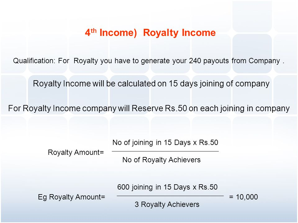 Notes 1)All amount calculated daily but will be distributed weekly.