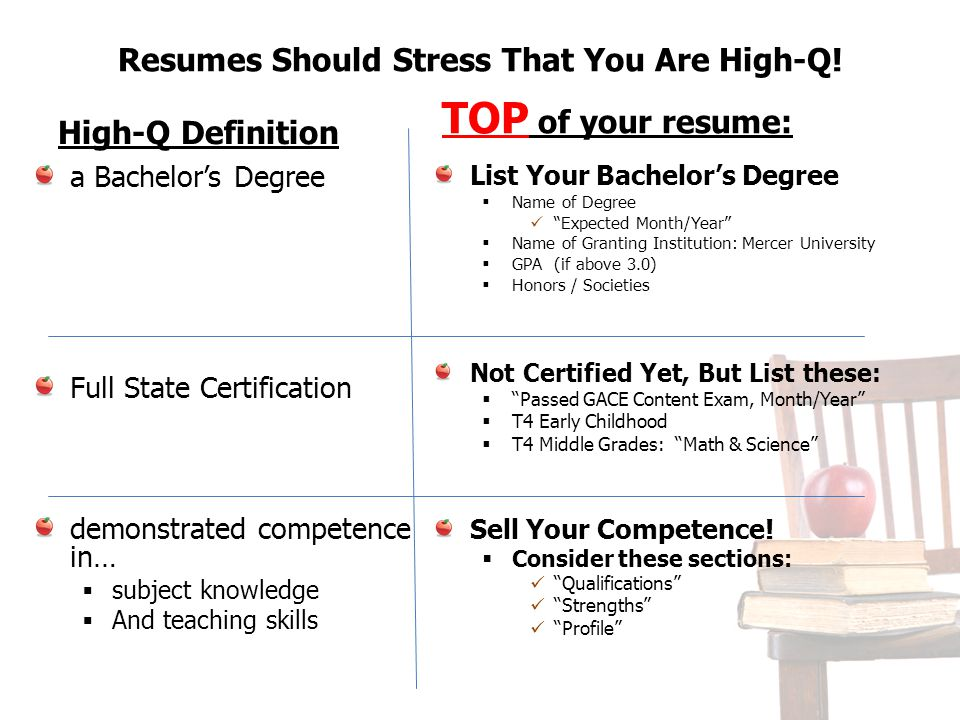 TOP of your resume: List Your Bachelors Degree Name of Degree Expected Month/Year Name of Granting Institution: Mercer University GPA (if above 3.0) H