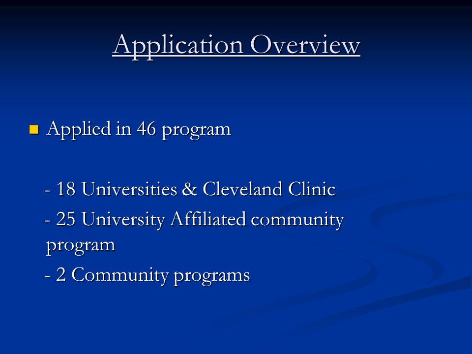 My ROL 1.University of Toledo 2. Florida Hospital, Orlando 3.