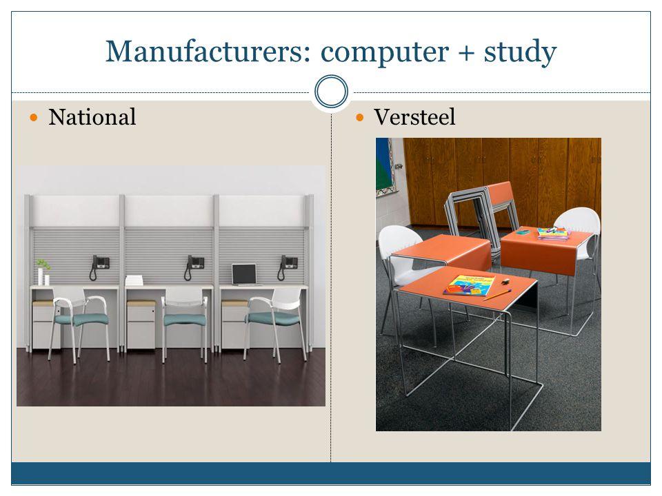 Manufacturers: computer + study National Versteel