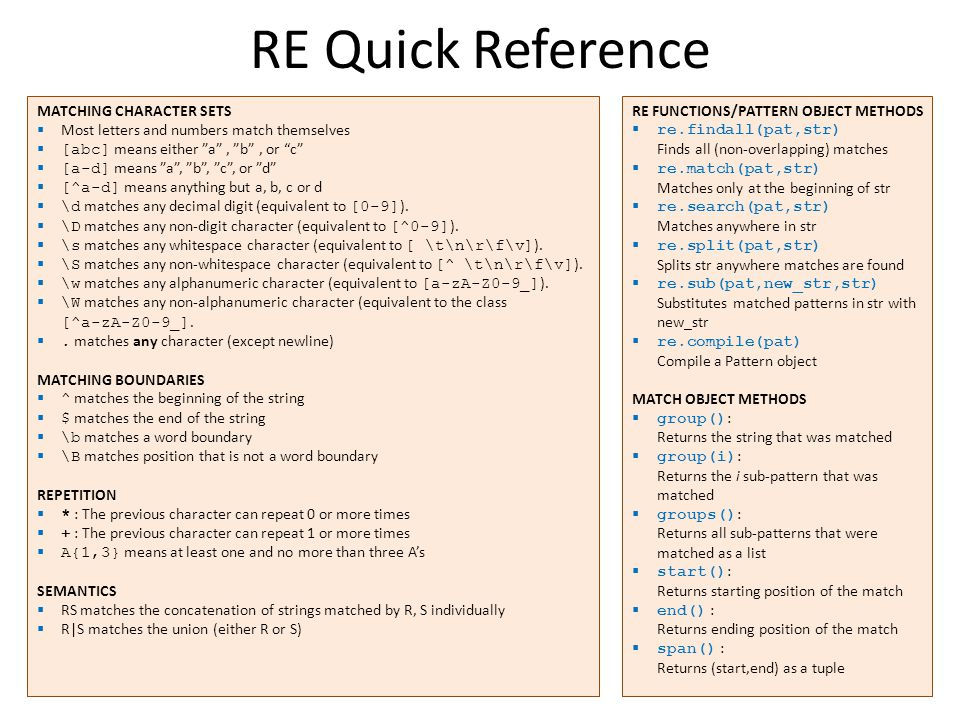 RE Quick Reference MATCHING CHARACTER SETS Most letters and numbers match themselves [abc] means either a, b, or c [a-d] means a, b, c, or d [^a-d] means anything but a, b, c or d \d matches any decimal digit (equivalent to [0-9] ).