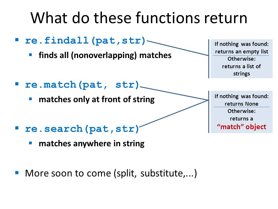 What do these functions return re.findall(pat,str) finds all (nonoverlapping) matches re.match(pat, str) matches only at front of string re.search(pat,str) matches anywhere in string More soon to come (split, substitute,...) If nothing was found: returns None Otherwise: returns a match object If nothing was found: returns an empty list Otherwise: returns a list of strings