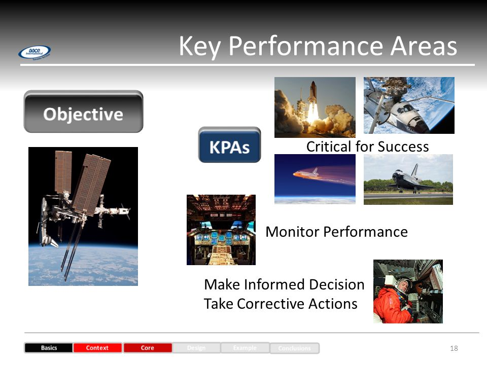 Key Performance Areas 18 Monitor Performance Critical for Success Make Informed Decision Take Corrective Actions