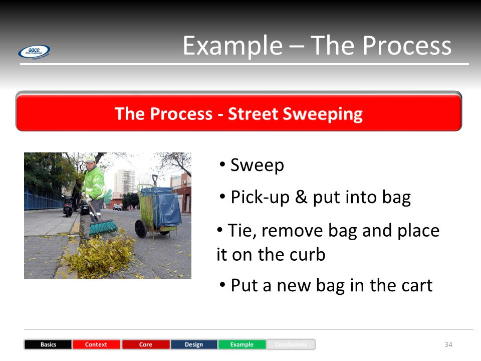 Example – The Process 34 Sweep Pick-up & put into bag Tie, remove bag and place it on the curb Put a new bag in the cart