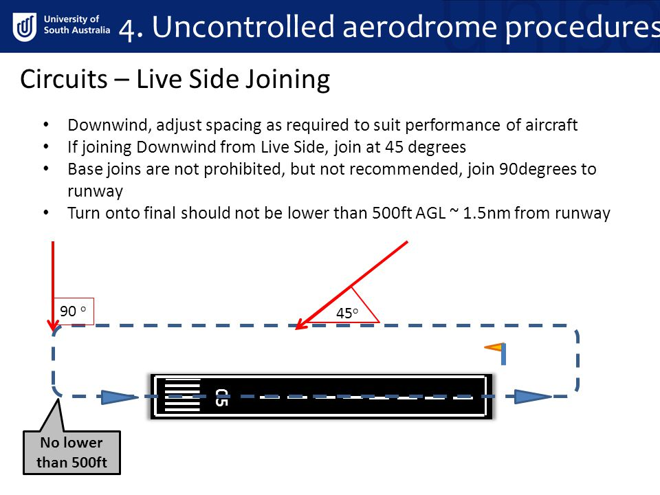 4. Uncontrolled aerodrome procedures Downwind, adjust spacing as required to suit performance of aircraft If joining Downwind from Live Side, join at