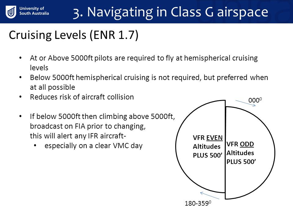 3. Navigating in Class G airspace At or Above 5000ft pilots are required to fly at hemispherical cruising levels Below 5000ft hemispherical cruising i