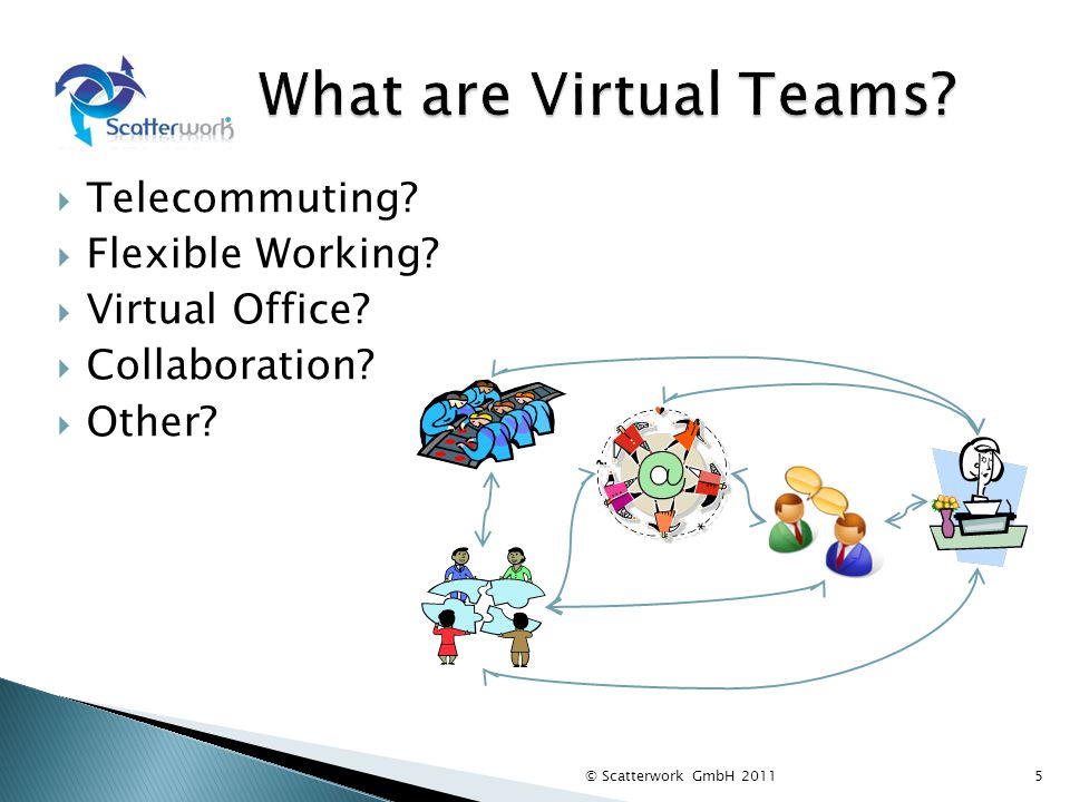 Telecommuting? Flexible Working? Virtual Office? Collaboration? Other? © Scatterwork GmbH 20115