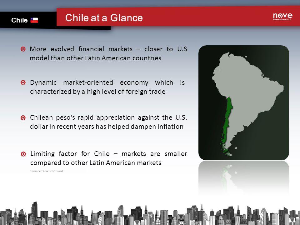 Major Office Sub-markets Chile Centro Las Condes Vitacura Providencia
