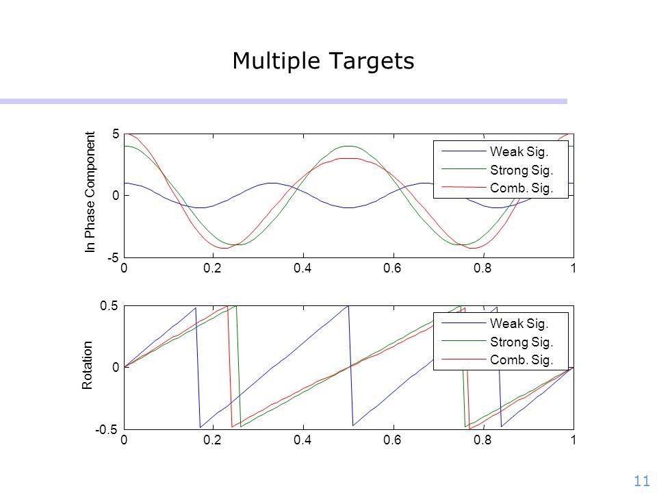 11 Multiple Targets