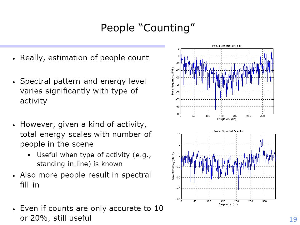 19 People Counting Really, estimation of people count Spectral pattern and energy level varies significantly with type of activity However, given a ki