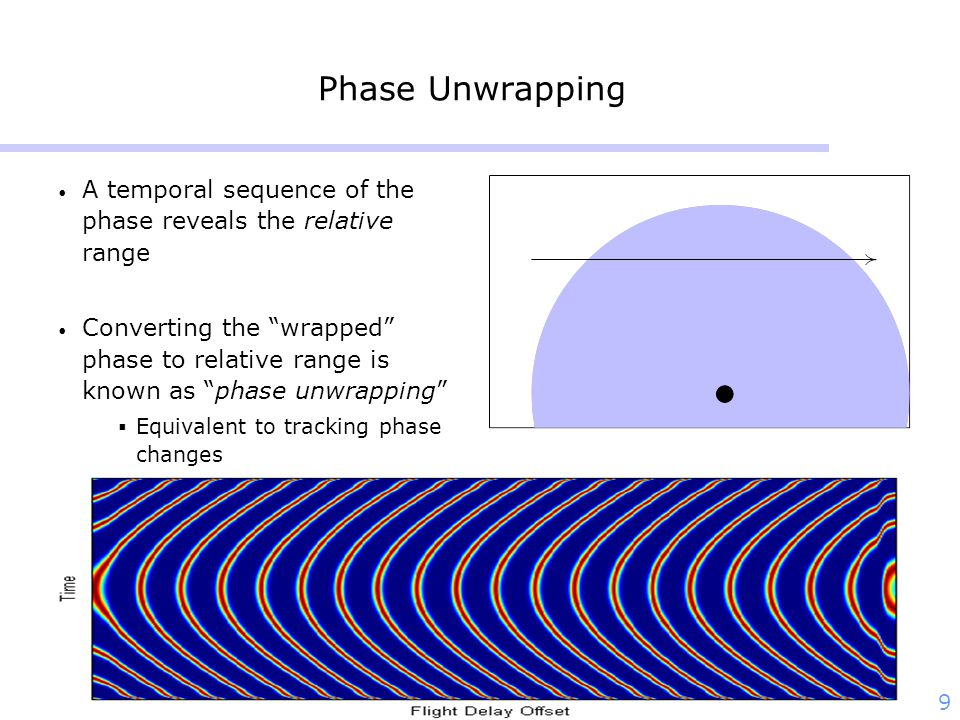 9 Phase Unwrapping A temporal sequence of the phase reveals the relative range Converting the wrapped phase to relative range is known as phase unwrap